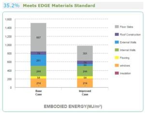 edge materials